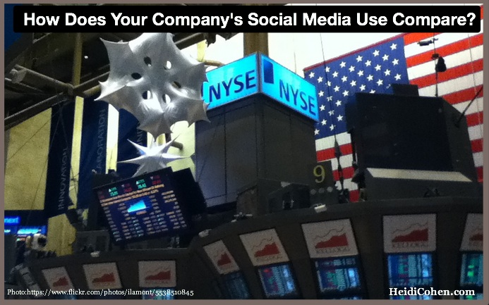 2014 Fortune 500 SOcial Media