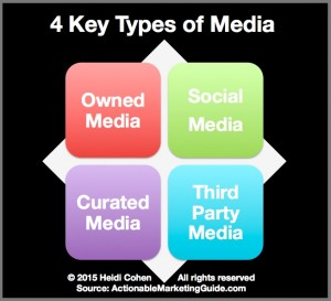 4 Key Types of Media: Owned, Social, Third Party and Curated