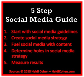 5 step social media guide