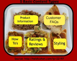 5 basic content types