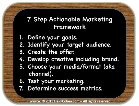 7 Step Actionable Marketing Framework