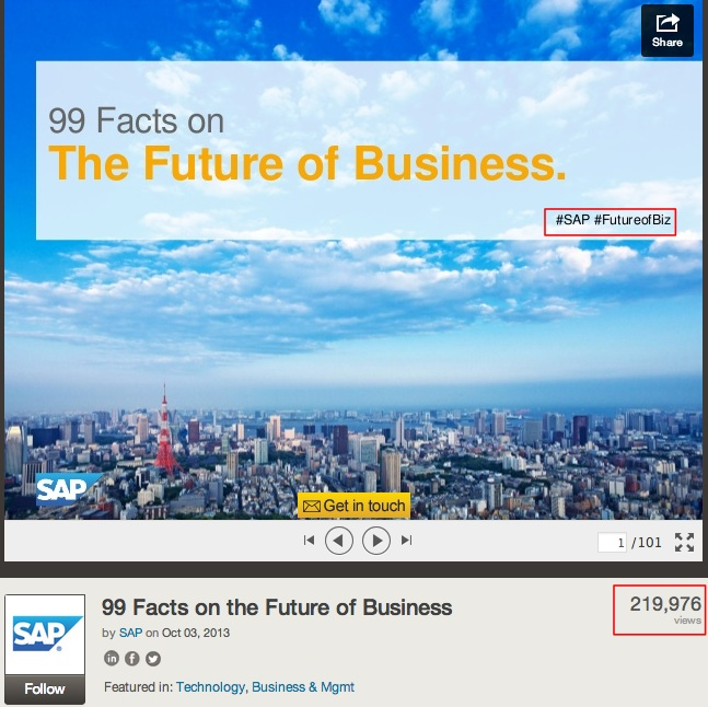 99 Facts on the Future of Business-SAP