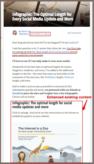 Buffer enhanced existing content marketing becomes second blog post