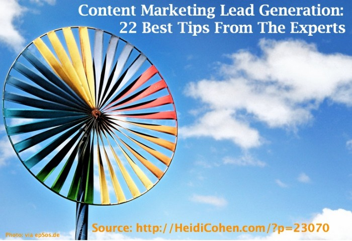 Content Marketing Lead Generation-22 Expert Tips