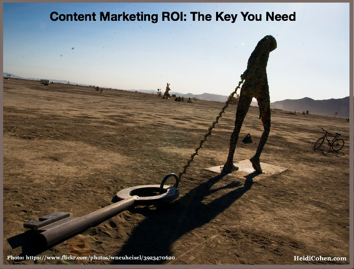 Content Marketing ROI: The Key You Need - Heidi Cohen