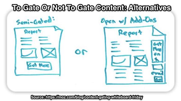 Gated Content Alternatives - Via Moz