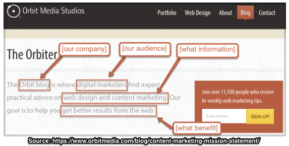 Orbit Media's Content Marketing Mission Statement