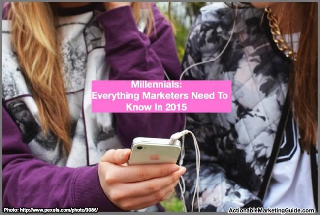 2015 Millennial Shoppers