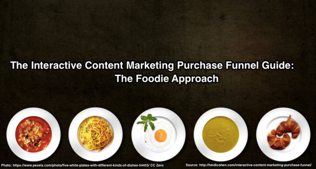 Interactive Content Marketing Purchase Funnel Guide-Foodie Edition
