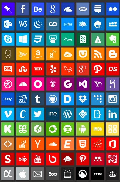 Social Media & Small Business: 16 Facts You Need - Heidi Cohen