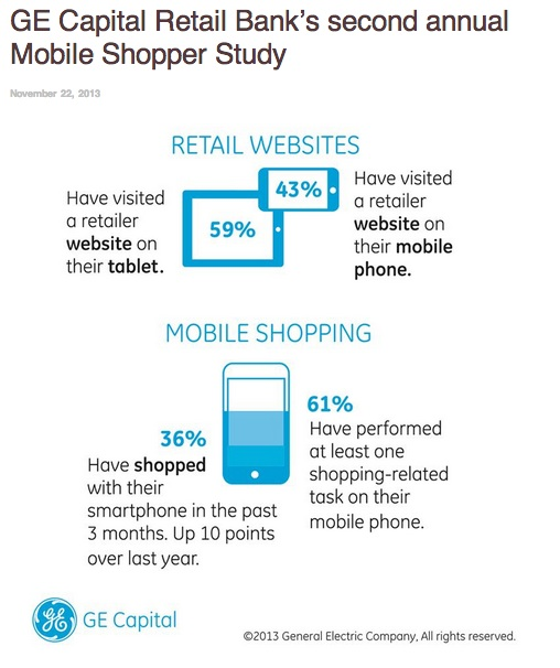 GE Capital Retail Bank second annual Mobile Shopper Study
