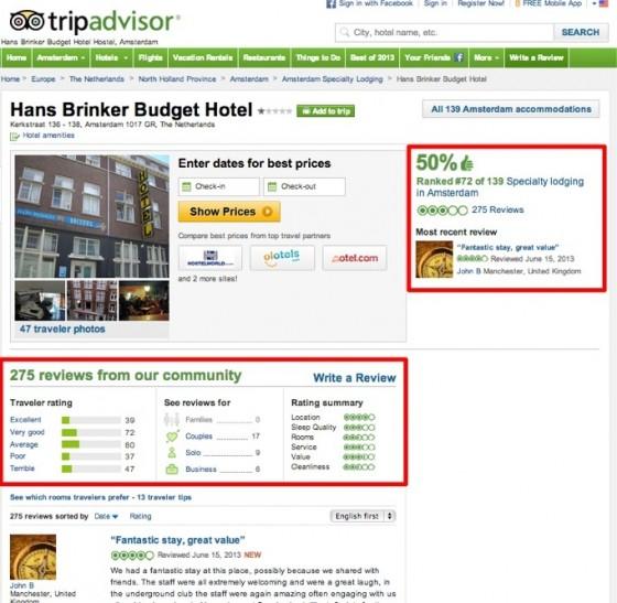 Hans Brinker Budget Hotel on Trip Advisor-1