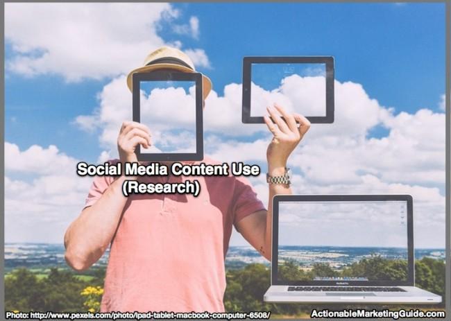 2015 Social Media Content Use