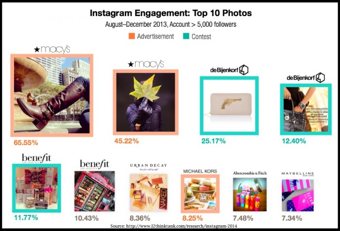 L2-Intelligence-Instagram-2014-Top 10 Photos