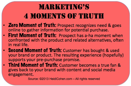 Marketing 4 Moments of Truth