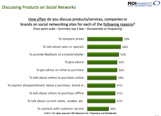 Customers, Shopping & Social Media