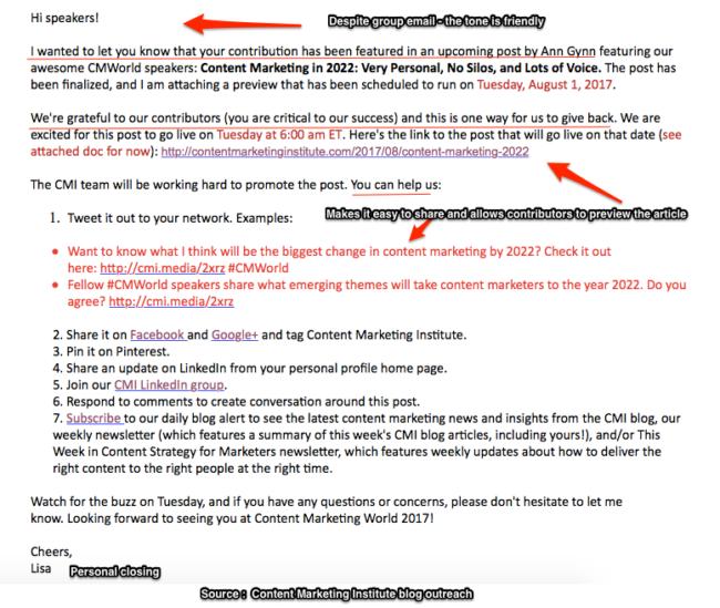 Content Marketing Distribution Checklist