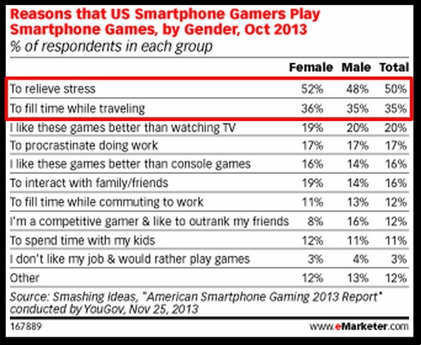 2014 Mobile Data- Gaming