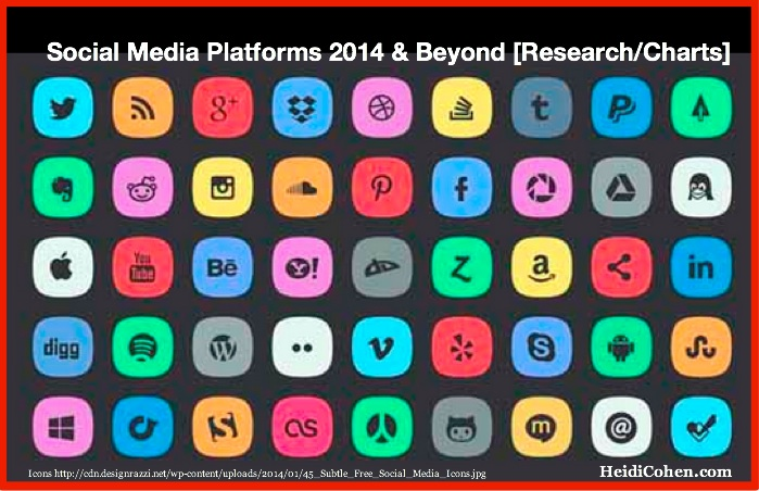 Social Media Platforms 2014 and Beyond-Heidi Cohen