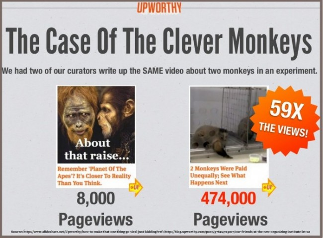 Upworthy Tests 2 Titles For Same Article-Very Different Results