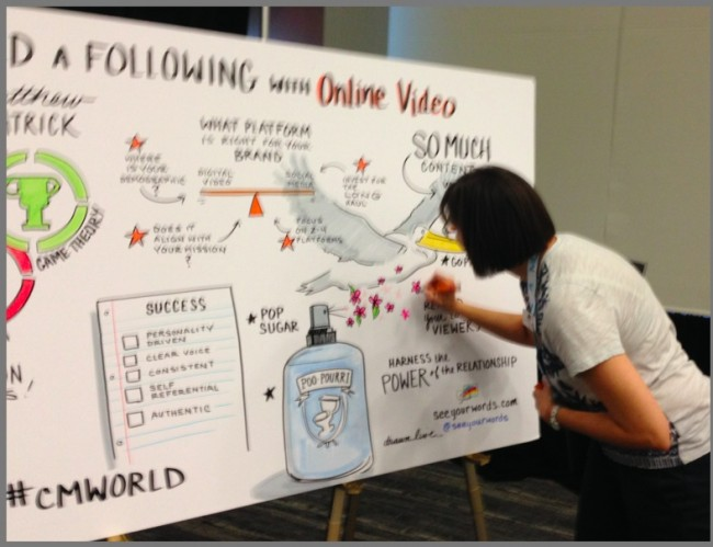Conference content - visual notetaking