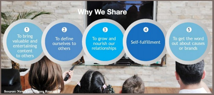 Social Sharing Powerhouse