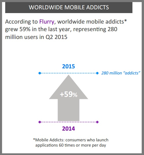 Worldwide Mobile Addicts - Yahoo Advertising