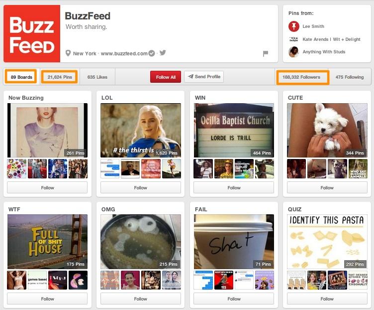 (1) BuzzFeed on Pinterest