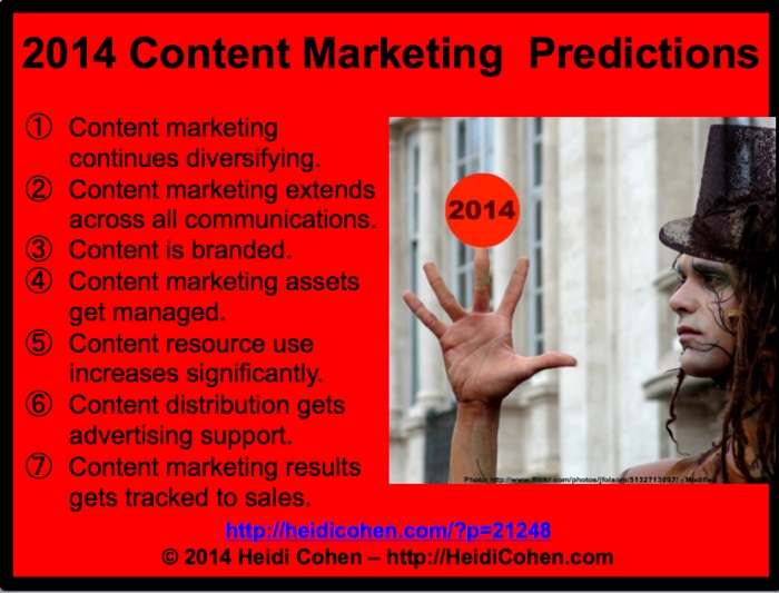 7 Content Marketing Forecasts