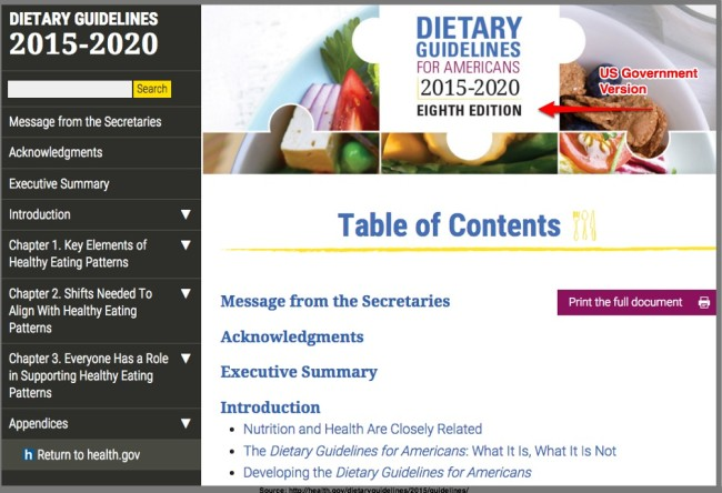 2015-2020 Dietary Guidelines On US Government Site