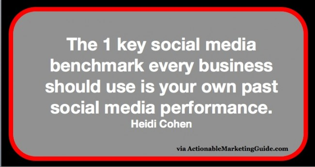 2015 Social Media Benchmark-Actionable Marketing Guide