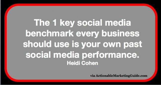 2015 Social Media Benchmark-Actionable Marketing Guide