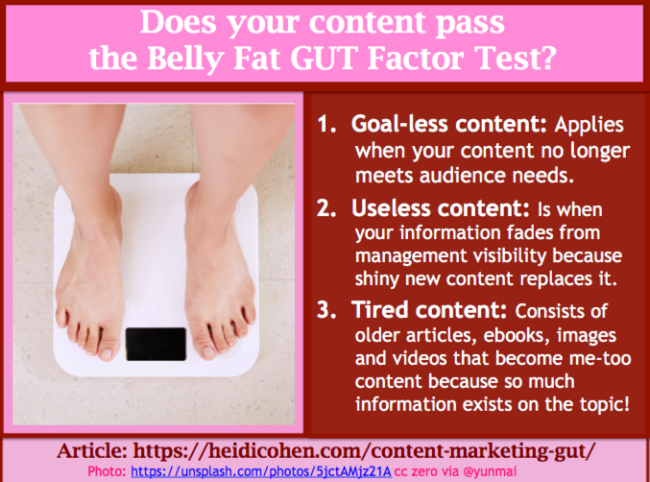 Content Marketing Gut Test for marketing gut