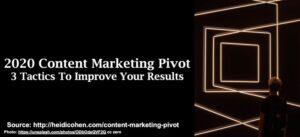 Square Lights-Content Marketing Pivot