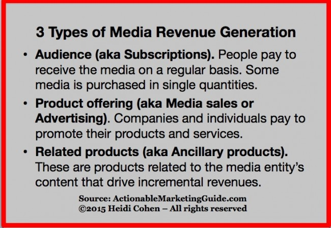 Media Definition - Revenue Generation-Chart-Heidi Cohen