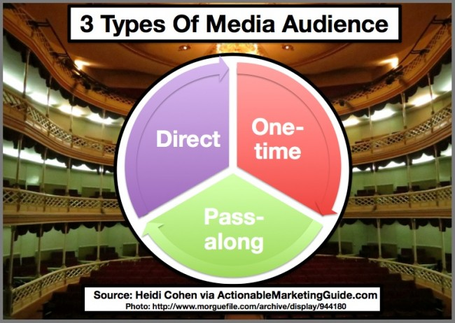 Media Definition- Type of audience