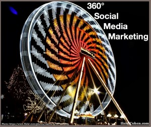360 degree social media marketing