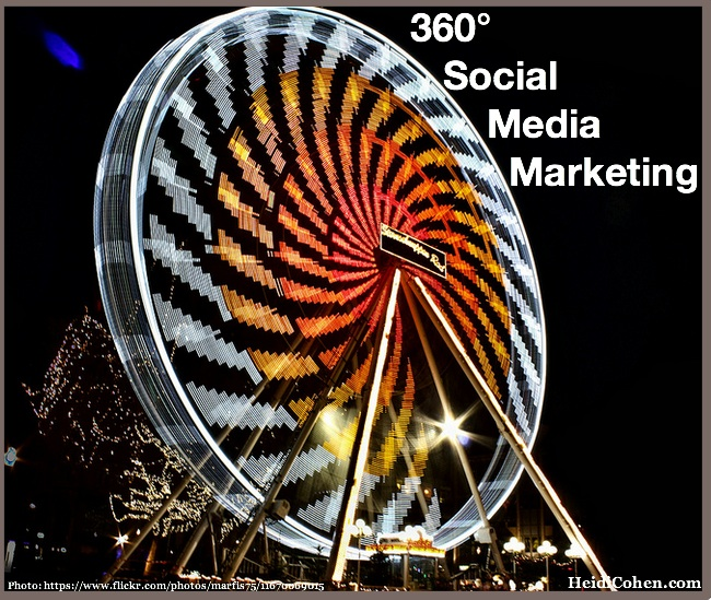 360 degree social media marketing