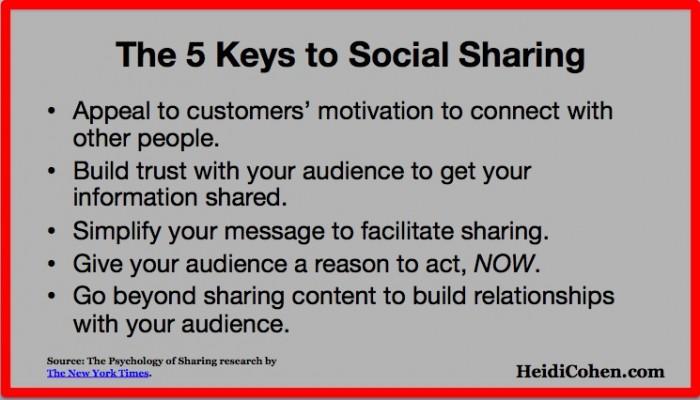 Business Social Media Tip