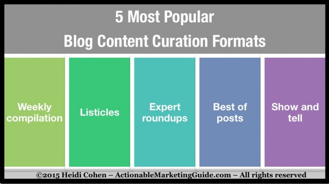5 Most Popular Blog Content Curation Formats