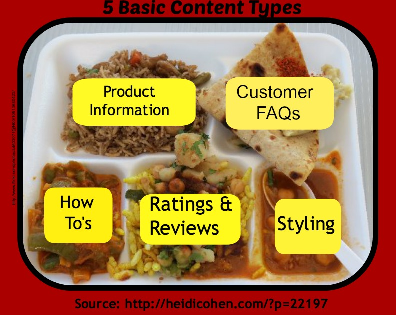 5 Basic Content Types Customers Need