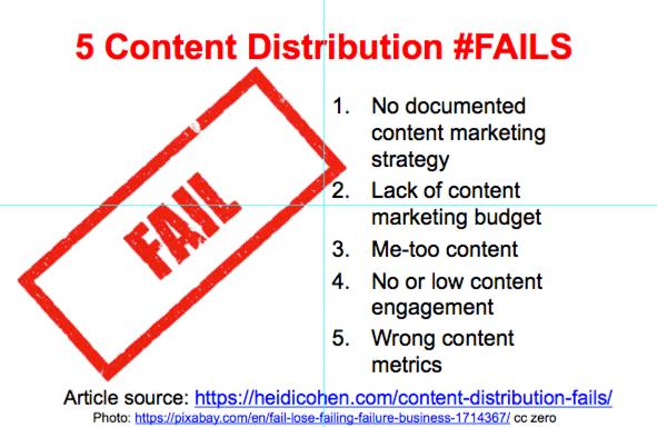 content distribution fails
