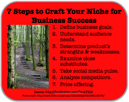 7 Steps to Craft Your Niche - Heidi Cohen