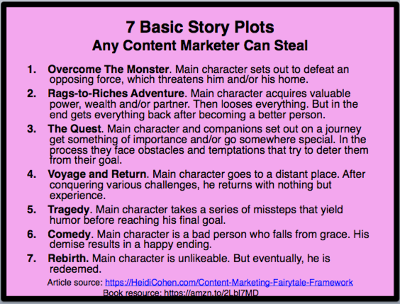 content marketing fairytale framework-story plot