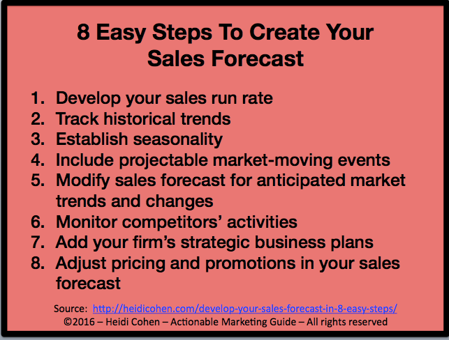 Revenue Forecast-8 Steps by Heidi Cohen