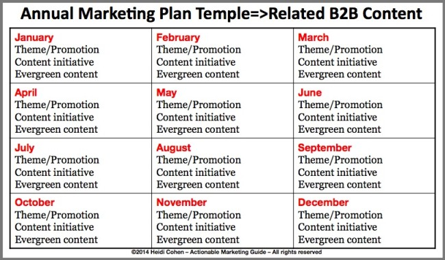 Annual Marketing Plan Template To Create Related B2B Content