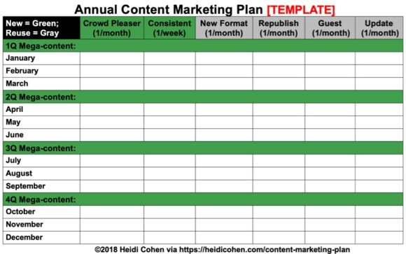 Annual Content Marketing Plan - Heidi Cohen