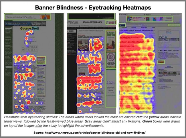 Banner Blindness Eyetracking Heatmaps-Chart-Jakob Nielsen