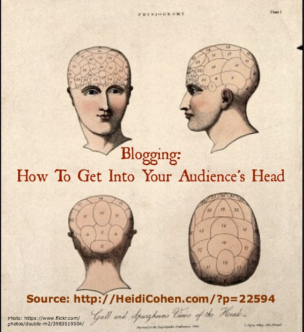 Blogging How to Get Into Your readers mind