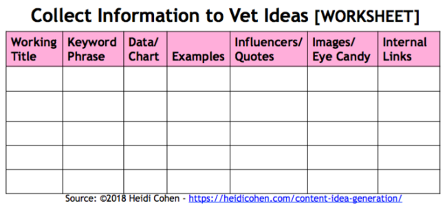 "Collect Information To Vet Ideas"" Worksheet created by Heidi Cohen"